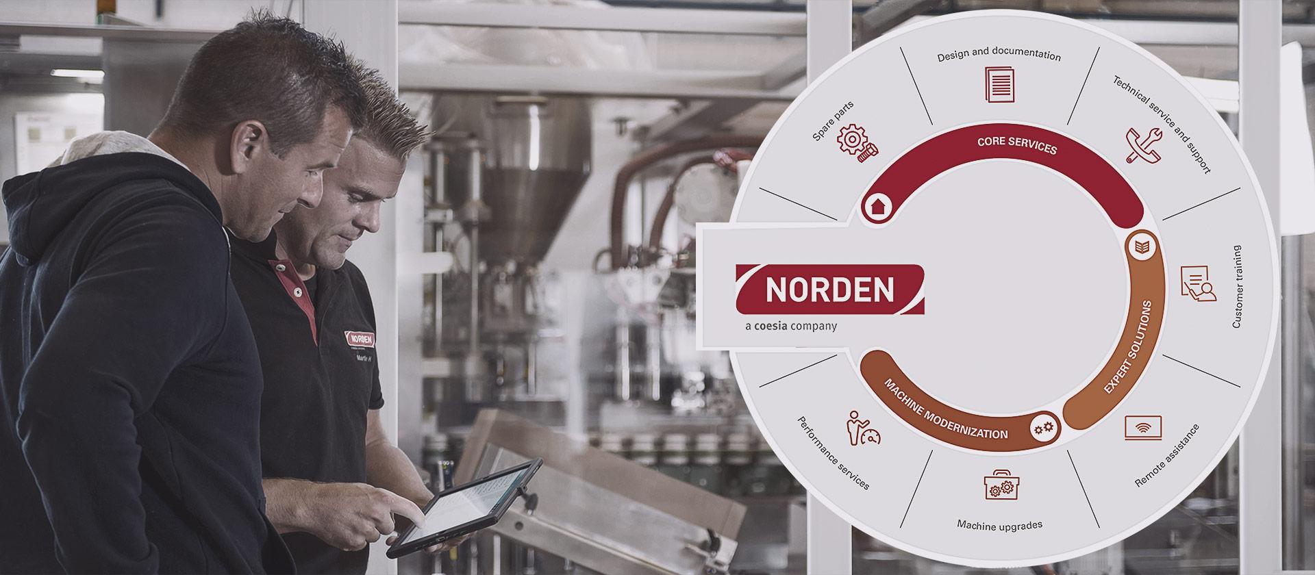 Norden Customer Service and Technical Service